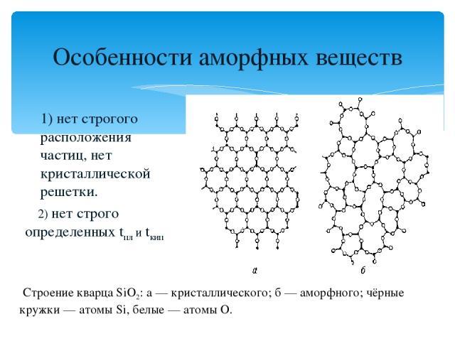 Особенности аморфных веществ 1) нет строгого расположения частиц, нет кристаллической решетки. 2) нет строго определенных tпл и tкип Строение кварца SiO2: а — кристаллического; б — аморфного; чёрные кружки — атомы Si, белые — атомы O.