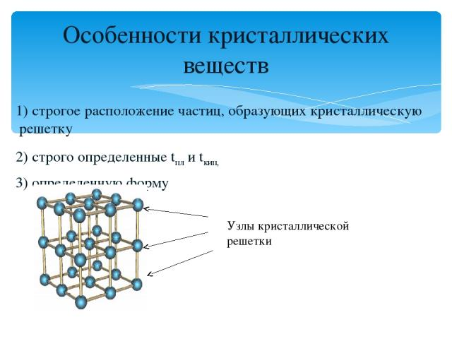 1) строгое расположение частиц, образующих кристаллическую решетку 2) строго определенные tпл и tкип, 3) определенную форму Особенности кристаллических веществ Узлы кристаллической решетки
