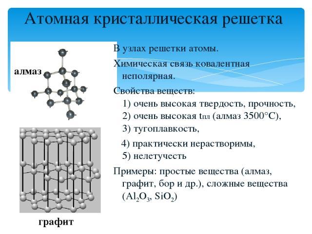 Атомная кристаллическая решетка В узлах решетки атомы. Химическая связь ковалентная неполярная. Свойства веществ: 1) очень высокая твердость, прочность, 2) очень высокая tпл (алмаз 3500°С), 3) тугоплавкость, 4) практически нерастворимы, 5) нелетучес…