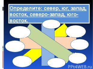 Определите: север, юг, запад, восток, северо-запад, юго-восток. север восток Юго