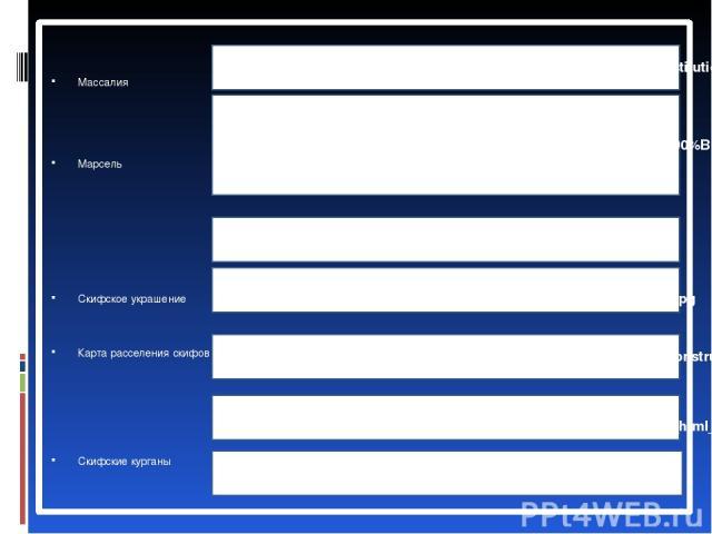 Массалия Марсель Скифское украшение Карта расселения скифов Скифские курганы Геродот Пифанор http://jruffinatto.free.fr/html/livres/SIXIEMEGRECS/2_massalia_reconstitution.jpg http://miroland.com/wp-content/uploads/2011/12/%D0%BF%D0%B0%D0%BD%D0%BE%D1…