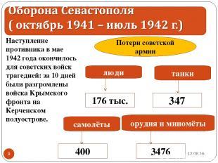 * * Наступление противника в мае 1942 года окончилось для советских войск трагед