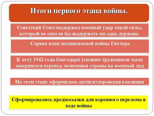 Советский Союз выдержал военный удар такой силы, который не смогла бы выдержать ни одна держава. Итоги первого этапа войны. Сорван план молниеносной войны Гитлера К лету 1942 года благодаря усилиям тружеников тыла завершился перевод экономики страны…