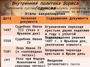 Внутренняя политика Бориса Годунова Этапы закрепощения крестьян Ограничение пере