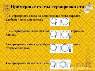 Примерные схемы сервировки стола 1- сервировка стола на одно блюдо (слева тарелк