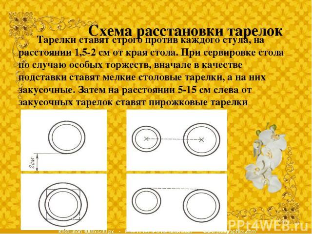 Схема расстановки тарелок Тарелки ставят строго против каждого стула, на расстоянии 1,5-2 см от края стола. При сервировке стола по случаю особых торжеств, вначале в качестве подставки ставят мелкие столовые тарелки, а на них закусочные. Затем на ра…