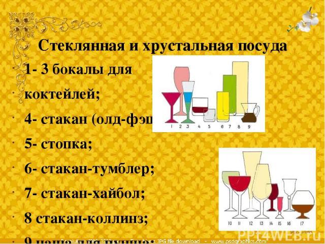 Стеклянная и хрустальная посуда 1- 3 бокалы для коктейлей; 4- стакан (олд-фэшенд); 5- стопка; 6- стакан-тумблер; 7- стакан-хайбол; 8 стакан-коллинз; 9 чаша для пунша; 10- рейнвейная рюмка; 11- лафитная рюмка; 12, 13- бокал для шампанского; 14- мадер…