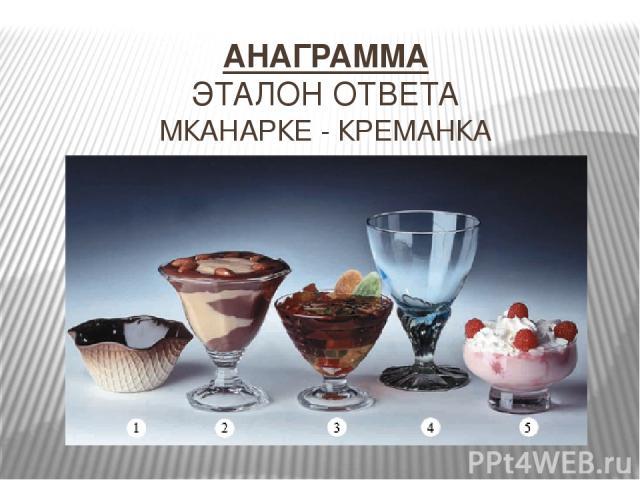 АНАГРАММА ЭТАЛОН ОТВЕТА МКАНАРКЕ - КРЕМАНКА