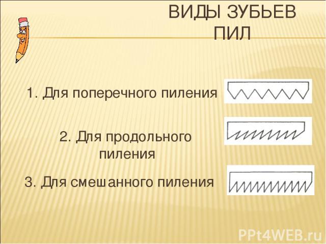 ВИДЫ ЗУБЬЕВ ПИЛ 1. Для поперечного пиления 3. Для смешанного пиления 2. Для продольного пиления