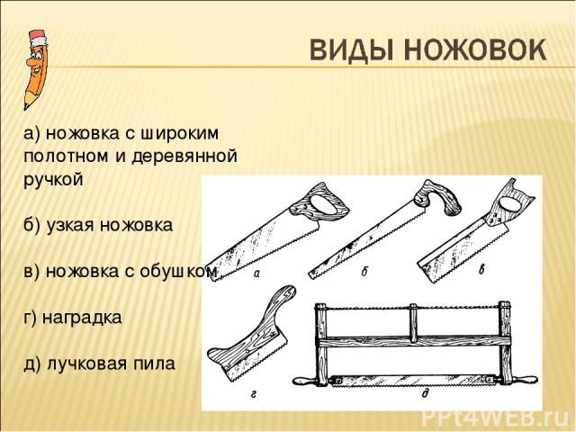 а) ножовка с широким полотном и деревянной ручкой б) узкая ножовка в) ножовка с обушком, г) наградка д) лучковая пила