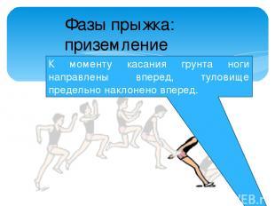 К моменту касания грунта ноги направлены вперед, туловище предельно наклонено вп