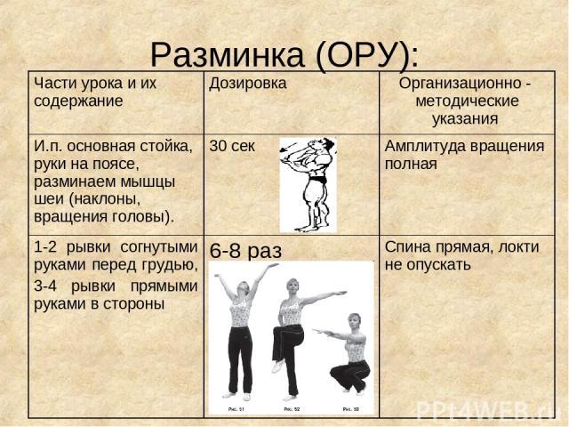 Разминка (ОРУ): Части урока и их содержание Дозировка Организационно - методические указания И.п. основная стойка, руки на поясе, разминаем мышцы шеи (наклоны, вращения головы). 30 сек Амплитуда вращения полная 1-2 рывки согнутыми руками перед грудь…