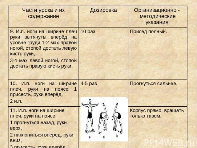 Части урока и их содержание Дозировка Организационно - методические указания 9. И.п. ноги на ширине плеч руки вытянуты вперёд на уровне груди 1-2 мах правой ногой, стопой достать левую кисть руки, 3-4 мах левой ногой, стопой достать правую кисть рук…