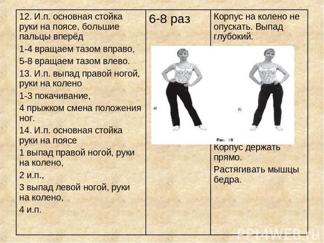 12. И.п. основная стойка руки на поясе, большие пальцы вперёд 1-4 вращаем тазом вправо, 5-8 вращаем тазом влево. 13. И.п. выпад правой ногой, руки на колено 1-3 покачивание, 4 прыжком смена положения ног. 14. И.п. основная стойка руки на поясе 1 вып…