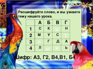 Расшифруйте слово, и вы узнаете тему нашего урока. Ц Т П Ы И Шифр: А3, Г2, В4,В1