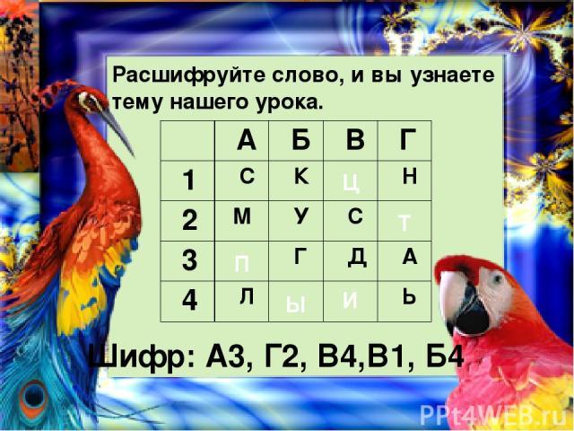 Расшифруйте слово, и вы узнаете тему нашего урока. Ц Т П Ы И Шифр: А3, Г2, В4,В1, Б4 А Б В Г 1 С К Н 2 М У С 3 Г Д А 4 Л Ь