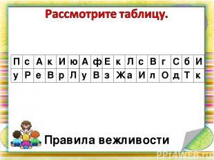 Правила вежливости П с А к И ю А ф Е к Л с В г С б И у Р е В р Л у В з Ж а И л О