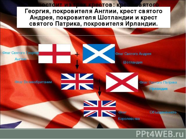 Он состоит из трех крестов: крест святого Георгия, покровителя Англии, крест святого Андрея, покровителя Шотландии и крест святого Патрика, покровителя Ирландии. Флаг Святого Георгия Англия Флаг Святого Патрика Ирландия Флаг Святого Андрея Шотландия…