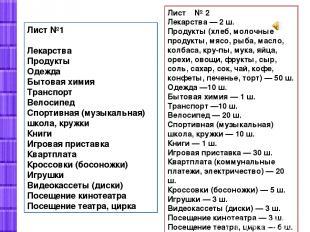 Лист №1 Лекарства Продукты Одежда Бытовая химия Транспорт Велосипед Спортивная (