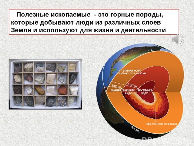 Полезные ископаемые - это горные породы, которые добывают люди из различных слоев Земли и используют для жизни и деятельности.