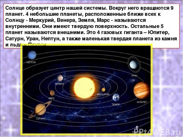 Солнце образует центр нашей системы. Вокруг него вращаются 9 планет. 4 небольшие планеты, расположенные ближе всех к Солнцу - Меркурий, Венера, Земля, Марс - называются внутренними. Они имеют твердую поверхность. Остальные 5 планет называются внешни…
