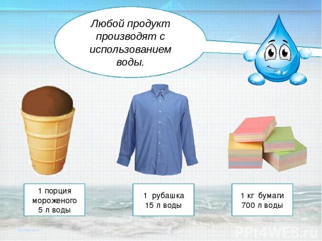1 порция мороженого 5 л воды 1 рубашка 15 л воды 1 кг бумаги 700 л воды Любой продукт производят с использованием воды.