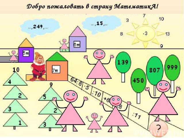 Добро пожаловать в страну МатематикА!