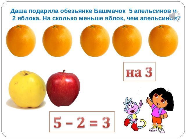 Даша подарила обезьянке Башмачок 5 апельсинов и 2 яблока. На сколько меньше яблок, чем апельсинов?