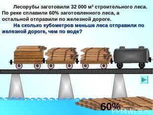 Лесорубы заготовили 32 000 м3 строительного леса. По реке сплавили 60% заготовле