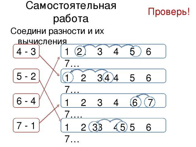 Самостоятельная работа Соедини разности и их вычисления 4 - 3 5 - 2 7 - 1 6 - 4 1 2 3 4 5 6 7… 2 1 2 3 4 5 6 7… 1 2 3 4 5 6 7…. 1 2 3 4 5 6 7… 4 1 7 3 5 Проверь! 6