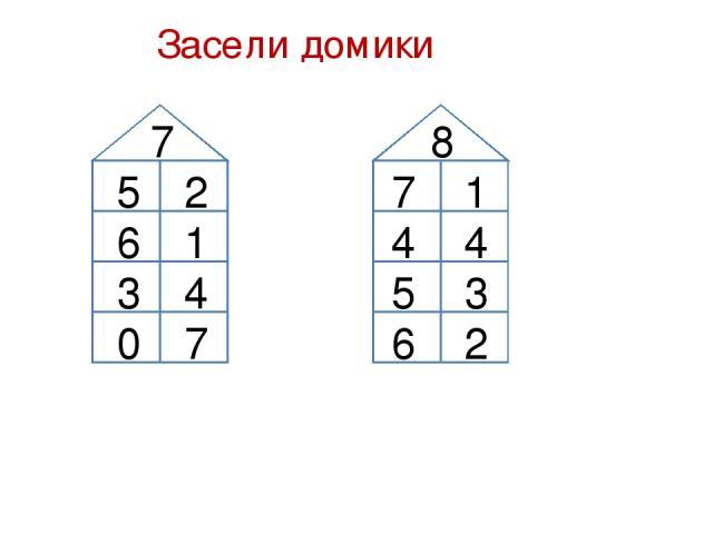 Засели домики 7 8 5 1 3 4 7 7 3 6 2 1 4 0 4 5 2 6