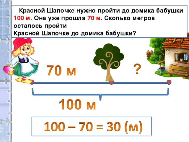 Красной Шапочке нужно пройти до домика бабушки 100 м. Она уже прошла 70 м. Сколько метров осталось пройти Красной Шапочке до домика бабушки?