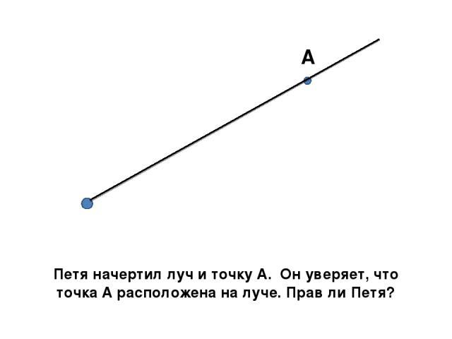 А Петя начертил луч и точку А. Он уверяет, что точка А расположена на луче. Прав ли Петя?