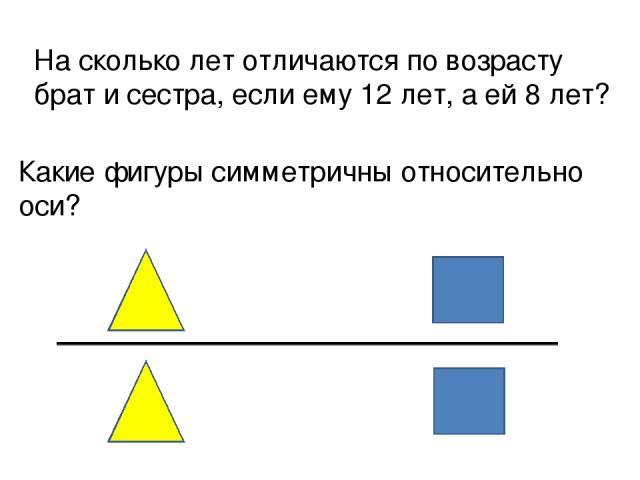 На сколько лет отличаются по возрасту брат и сестра, если ему 12 лет, а ей 8 лет? Какие фигуры симметричны относительно оси?