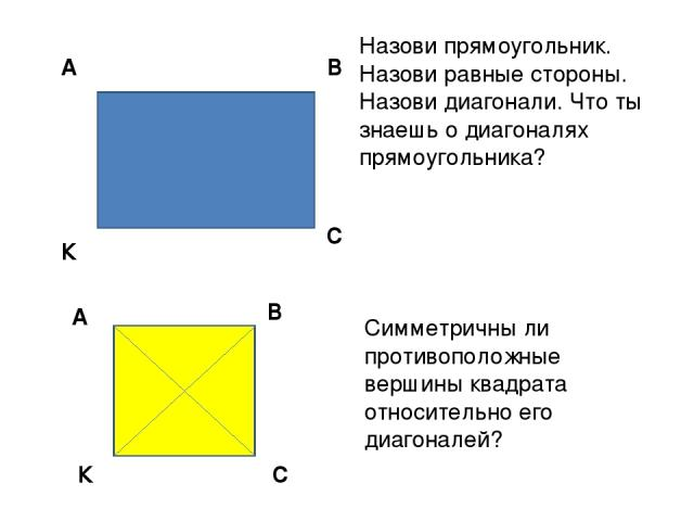 Назови прямоугольник. Назови равные стороны. Назови диагонали. Что ты знаешь о диагоналях прямоугольника? К С В А К А С В Симметричны ли противоположные вершины квадрата относительно его диагоналей?