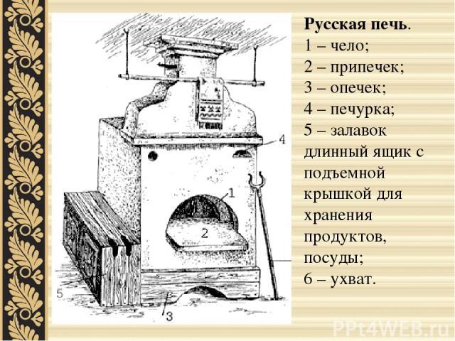 Русская печь. 1 – чело; 2 – припечек; 3 – опечек; 4 – печурка; 5 – залавок длинный ящик с подъемной крышкой для хранения продуктов, посуды; 6 – ухват.