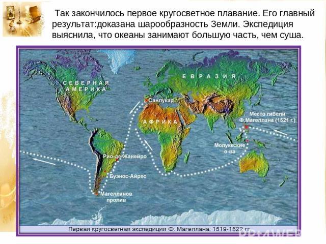 Так закончилось первое кругосветное плавание. Его главный результат:доказана шарообразность Земли. Экспедиция выяснила, что океаны занимают большую часть, чем суша.