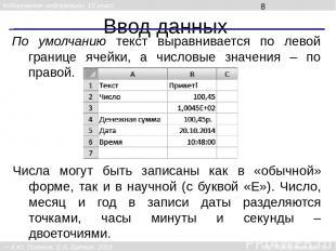 Ввод данных По умолчанию текст выравнивается по левой границе ячейки, а числовые