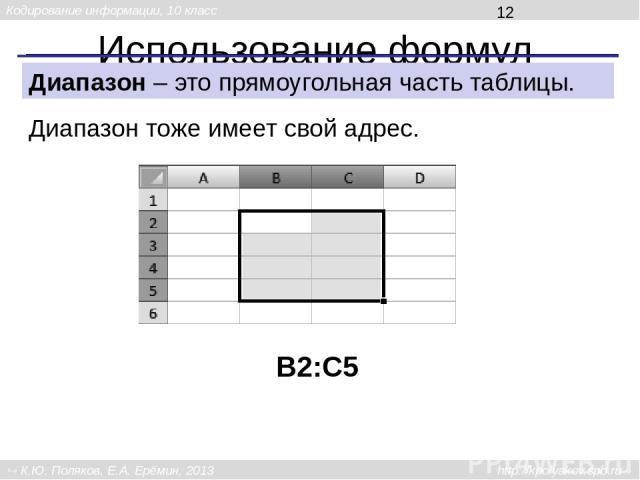 Использование формул Диапазон – это прямоугольная часть таблицы. Диапазон тоже имеет свой адрес. B2:C5 Кодирование информации, 10 класс К.Ю. Поляков, Е.А. Ерёмин, 2013 http://kpolyakov.spb.ru