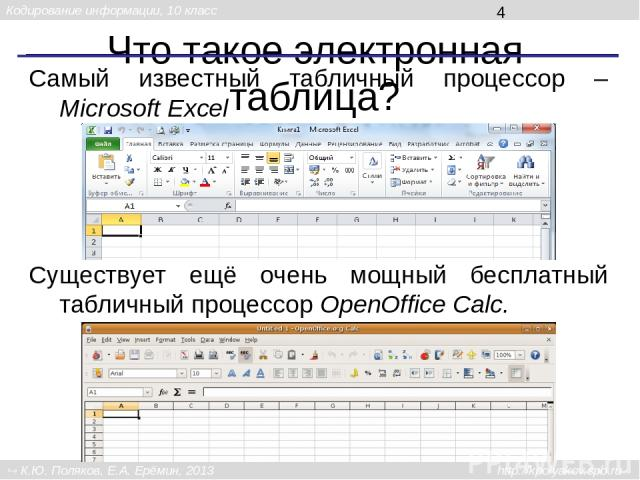 Что такое электронная таблица? Самый известный табличный процессор – Microsoft Excel Существует ещё очень мощный бесплатный табличный процессор OpenOffice Calc. Кодирование информации, 10 класс К.Ю. Поляков, Е.А. Ерёмин, 2013 http://kpolyakov.spb.ru