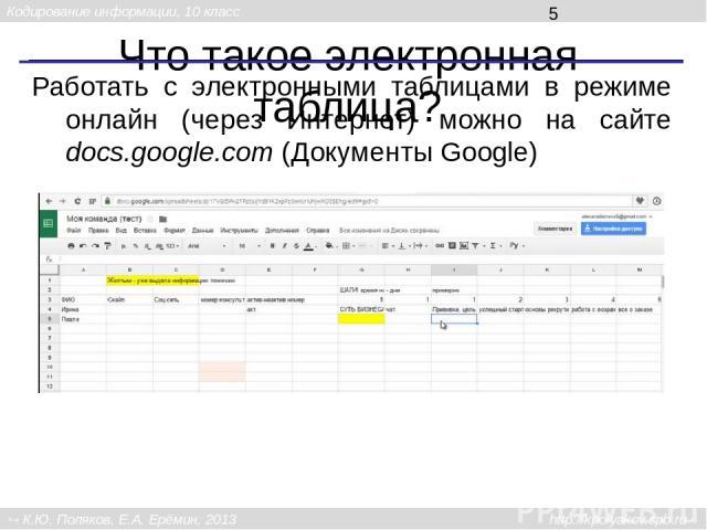 Что такое электронная таблица? Работать с электронными таблицами в режиме онлайн (через Интернет) можно на сайте docs.google.com (Документы Google) Кодирование информации, 10 класс К.Ю. Поляков, Е.А. Ерёмин, 2013 http://kpolyakov.spb.ru