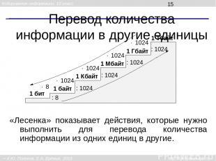 Перевод количества информации в другие единицы «Лесенка» показывает действия, ко