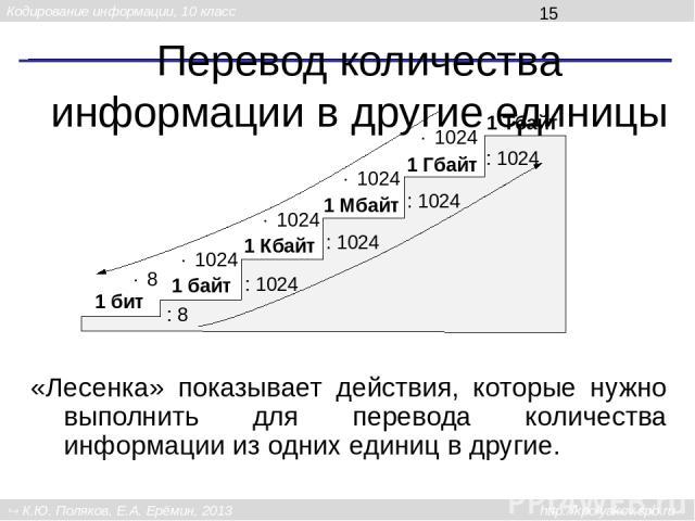 Перевод количества информации в другие единицы «Лесенка» показывает действия, которые нужно выполнить для перевода количества информации из одних единиц в другие. 1 байт 1 бит 1 Кбайт 1 Мбайт 1 Гбайт 1 Тбайт : 8 : 1024 : 1024 : 1024 : 1024 1024 1024…
