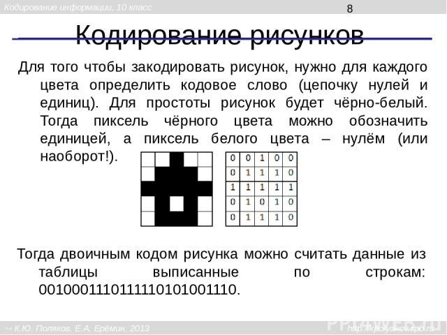 Кодирование рисунков Для того чтобы закодировать рисунок, нужно для каждого цвета определить кодовое слово (цепочку нулей и единиц). Для простоты рисунок будет чёрно-белый. Тогда пиксель чёрного цвета можно обозначить единицей, а пиксель белого цвет…