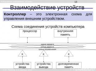 Взаимодействие устройств Контроллер – это электронная схема для управления внешн