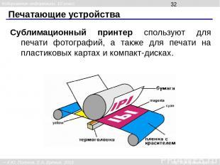Печатающие устройства Сублимационный принтер спользуют для печати фотографий, а