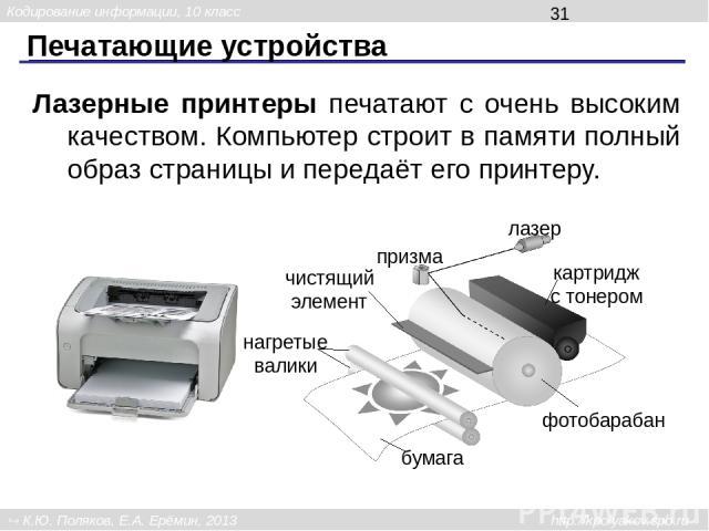 Печатающие устройства Лазерные принтеры печатают с очень высоким качеством. Компьютер строит в памяти полный образ страницы и передаёт его принтеру. картридж с тонером лазер призма фотобарабан нагретые валики чистящий элемент бумага Кодирование инфо…
