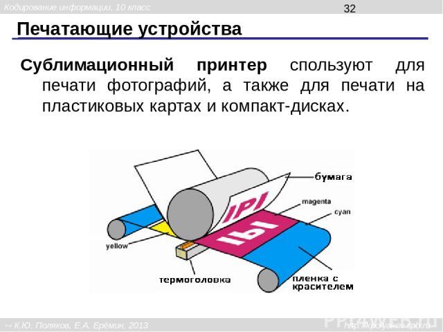 Печатающие устройства Сублимационный принтер спользуют для печати фотографий, а также для печати на пластиковых картах и компакт-дисках. Кодирование информации, 10 класс К.Ю. Поляков, Е.А. Ерёмин, 2013 http://kpolyakov.spb.ru