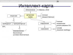 Офисные программы Набор программ для подготовки электронных документов называют