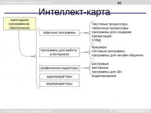 Операционные системы Самые популярные современные операционные системы для персо
